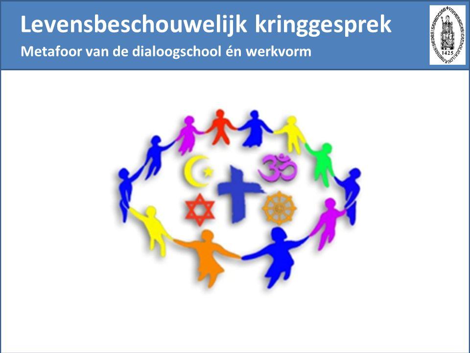 levensbeschouwelijk kringgesprek Metafoor van de dialoogschool én werkvorm  TOPICS: Het concept Dialoogschool in praktijk brengen.