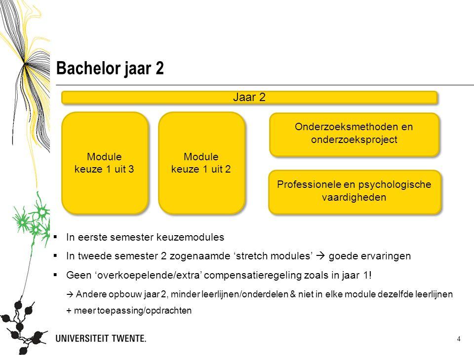 5 Bachelor jaar 2 Semester 2: veel toepassing/vaardigheden Module onderzoeksmethoden en onderzoeksproject: Groot project  onderzoek in groepen, maar individueel verslag = voorbereiding bachelorthese jaar 3.
