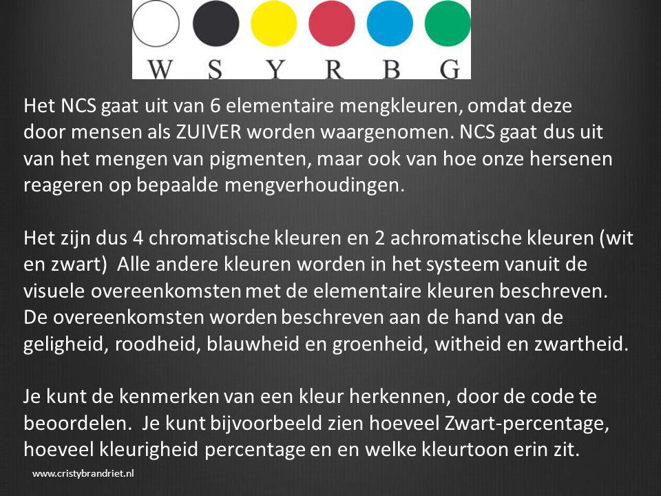 In het 3D kleurenruimte kunnen alle mogelijke mengkleuren worden ondergebracht.