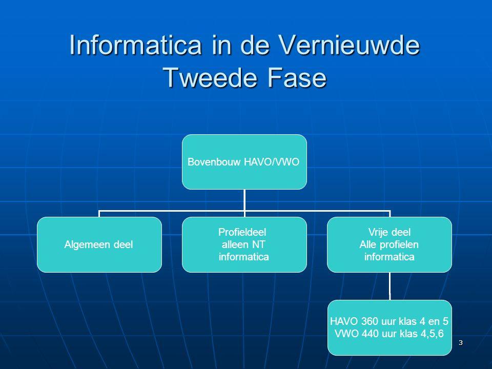 3 Informatica in de Vernieuwde Tweede Fase Bovenbouw HAVO/VWO Algemeen deel Profieldeel alleen NT informatica Vrije deel Alle profielen informatica HAVO 360 uur klas 4 en 5 VWO 440 uur klas 4,5,6