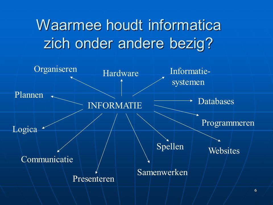 6 Waarmee houdt informatica zich onder andere bezig.