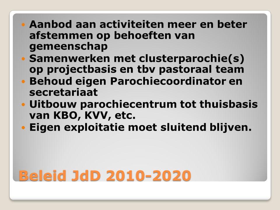 Beleid JdD 2010-2020 Aanbod aan activiteiten meer en beter afstemmen op behoeften van gemeenschap Samenwerken met clusterparochie(s) op projectbasis e