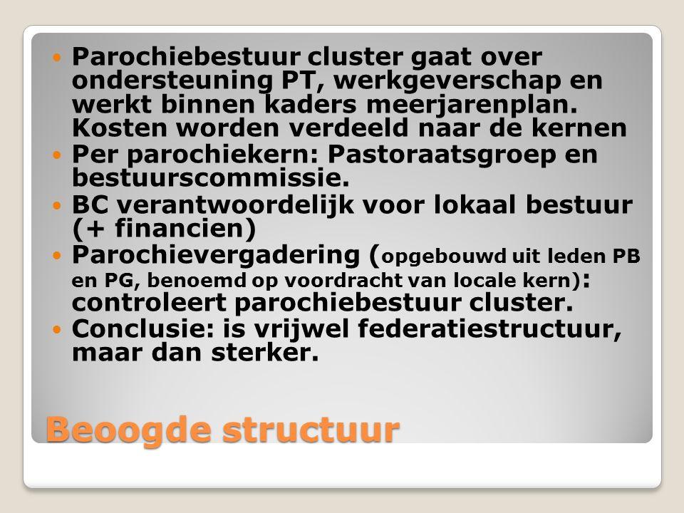 Beoogde structuur Parochiebestuur cluster gaat over ondersteuning PT, werkgeverschap en werkt binnen kaders meerjarenplan. Kosten worden verdeeld naar
