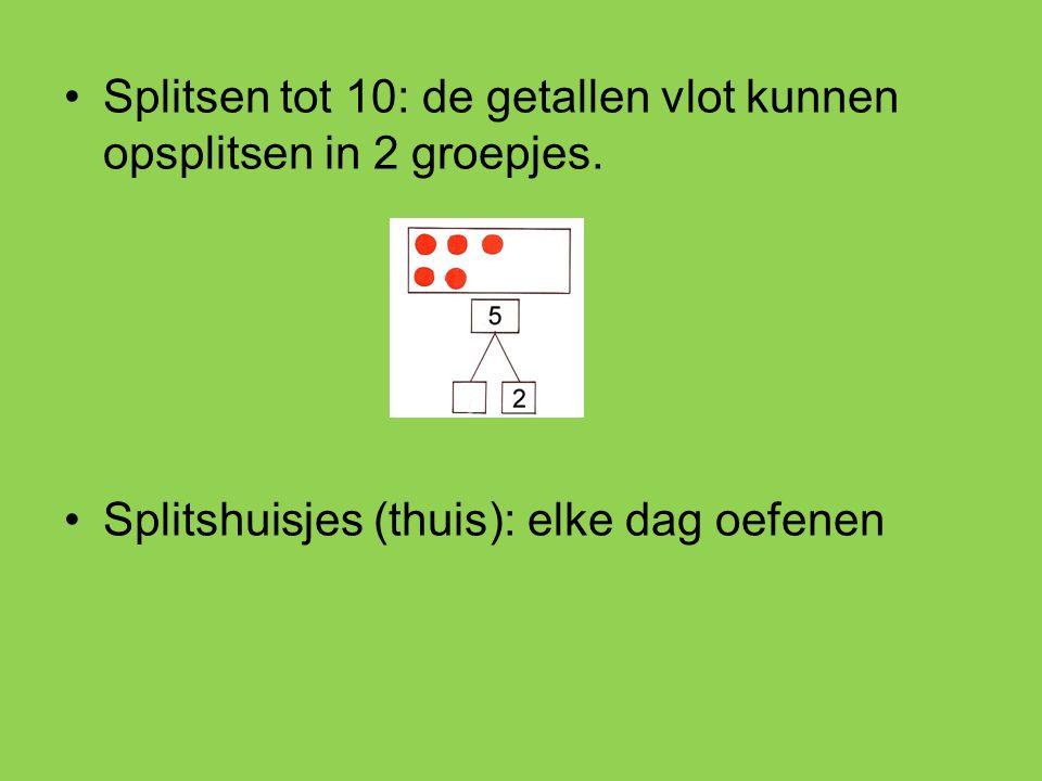 Splitsen tot 10: de getallen vlot kunnen opsplitsen in 2 groepjes. Splitshuisjes (thuis): elke dag oefenen