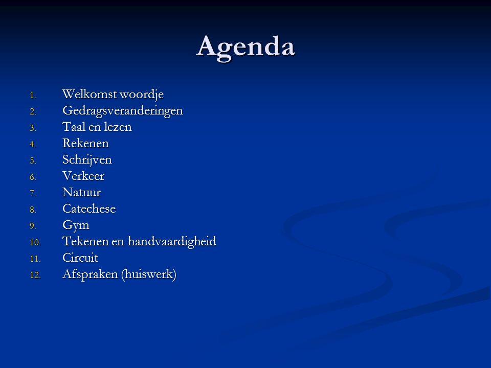 Agenda 1. Welkomst woordje 2. Gedragsveranderingen 3. Taal en lezen 4. Rekenen 5. Schrijven 6. Verkeer 7. Natuur 8. Catechese 9. Gym 10. Tekenen en ha
