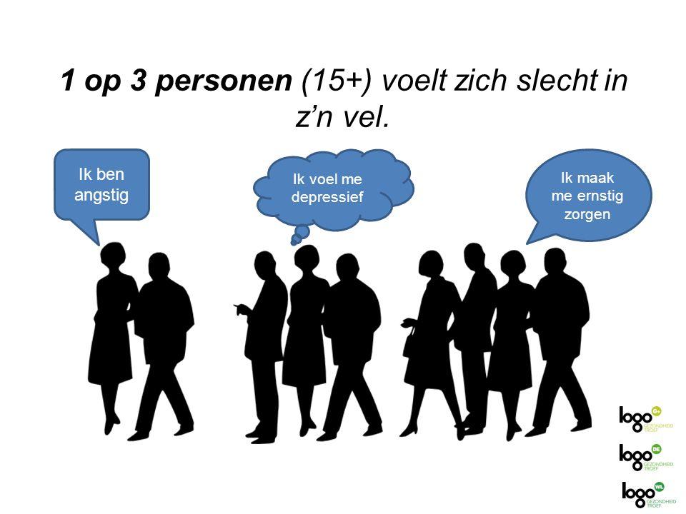 1 op 3 personen (15+) voelt zich slecht in z'n vel. Ik maak me ernstig zorgen Ik ben angstig Ik voel me depressief