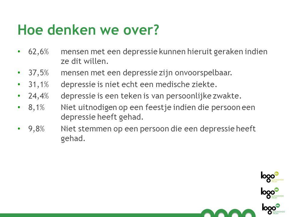 Hoe denken we over? 62,6% mensen met een depressie kunnen hieruit geraken indien ze dit willen. 37,5% mensen met een depressie zijn onvoorspelbaar. 31