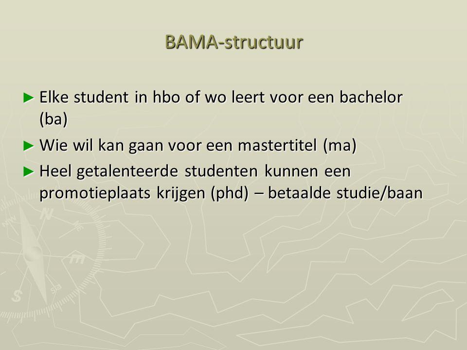 BAMA-structuur ► Elke student in hbo of wo leert voor een bachelor (ba) ► Wie wil kan gaan voor een mastertitel (ma) ► Heel getalenteerde studenten ku