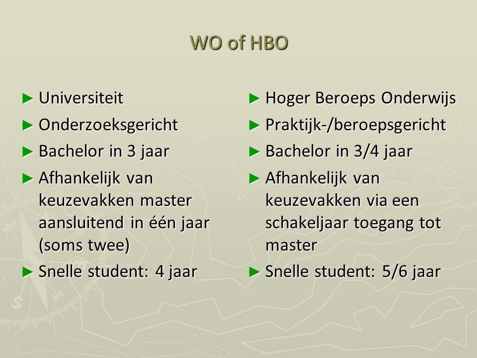 WO of HBO ► Universiteit ► Onderzoeksgericht ► Bachelor in 3 jaar ► Afhankelijk van keuzevakken master aansluitend in één jaar (soms twee) ► Snelle st