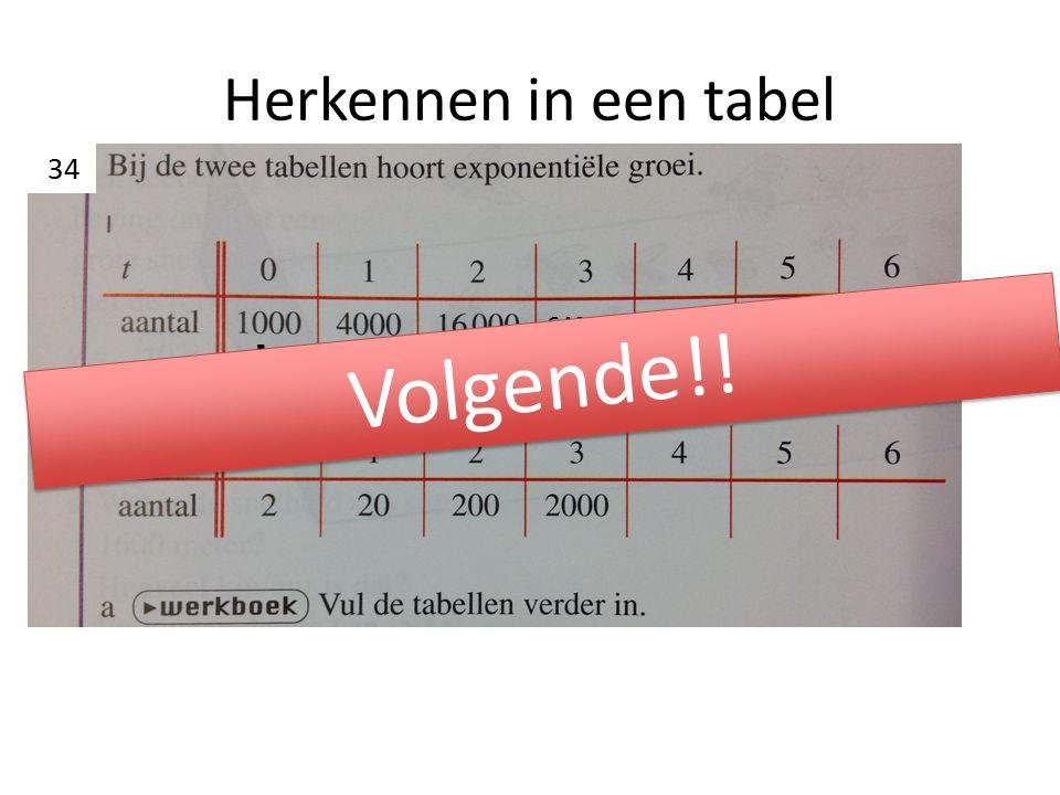 Herkennen in een tabel x 4 64000 256000 1024000 4069000 Volgende!! 34
