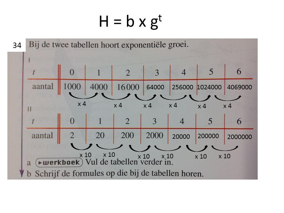 H = b x g t x 4 64000 256000 1024000 4069000 x 10 20000 200000 2000000 34