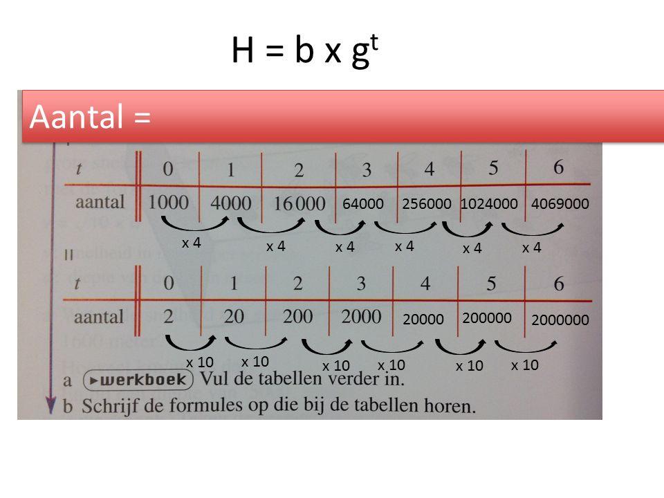 H = b x g t x 4 64000 256000 1024000 4069000 x 10 20000 200000 2000000 Aantal =