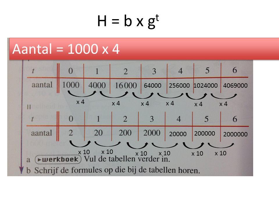 H = b x g t x 4 64000 256000 1024000 4069000 x 10 20000 200000 2000000 Aantal = 1000 x 4