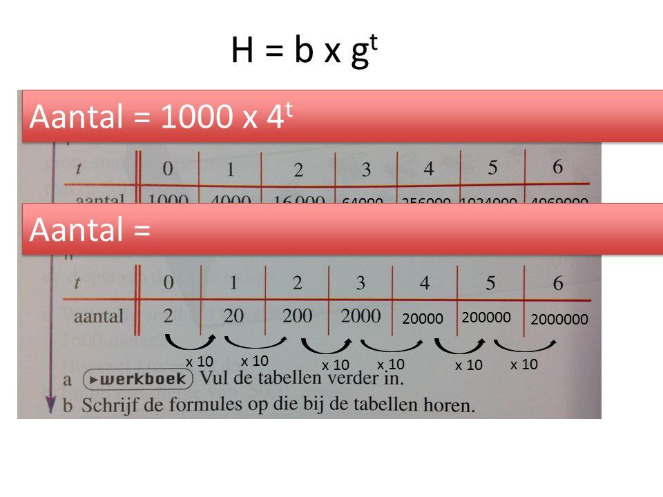 H = b x g t x 4 64000 256000 1024000 4069000 x 10 20000 200000 2000000 Aantal = 1000 x 4 t Aantal =