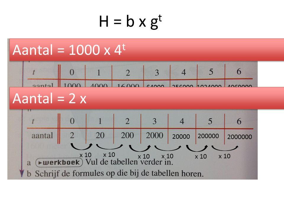 H = b x g t x 4 64000 256000 1024000 4069000 x 10 20000 200000 2000000 Aantal = 1000 x 4 t Aantal = 2 x