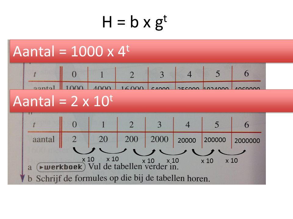 H = b x g t x 4 64000 256000 1024000 4069000 x 10 20000 200000 2000000 Aantal = 1000 x 4 t Aantal = 2 x 10 t
