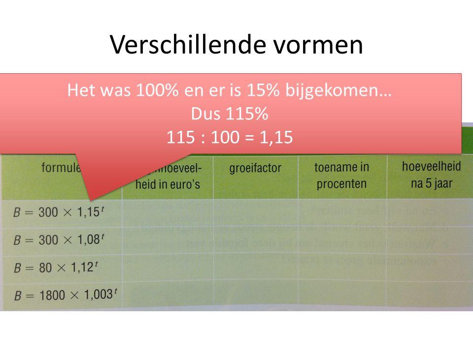 Verschillende vormen Het was 100% en er is 15% bijgekomen… Dus 115% 115 : 100 = 1,15 Het was 100% en er is 15% bijgekomen… Dus 115% 115 : 100 = 1,15