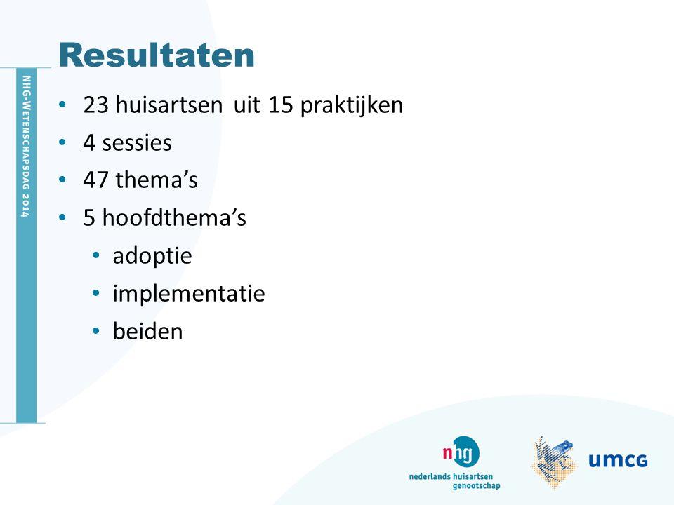 Resultaten 23 huisartsen uit 15 praktijken 4 sessies 47 thema's 5 hoofdthema's adoptie implementatie beiden