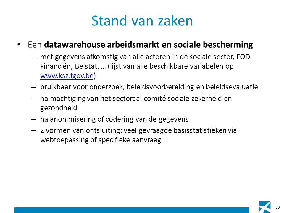 Stand van zaken Een datawarehouse arbeidsmarkt en sociale bescherming – met gegevens afkomstig van alle actoren in de sociale sector, FOD Financiën, Belstat, … (lijst van alle beschikbare variabelen op www.ksz.fgov.be) www.ksz.fgov.be – bruikbaar voor onderzoek, beleidsvoorbereiding en beleidsevaluatie – na machtiging van het sectoraal comité sociale zekerheid en gezondheid – na anonimisering of codering van de gegevens – 2 vormen van ontsluiting: veel gevraagde basisstatistieken via webtoepassing of specifieke aanvraag 20