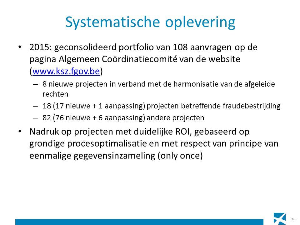 Systematische oplevering 2015: geconsolideerd portfolio van 108 aanvragen op de pagina Algemeen Coördinatiecomité van de website (www.ksz.fgov.be)www.ksz.fgov.be – 8 nieuwe projecten in verband met de harmonisatie van de afgeleide rechten – 18 (17 nieuwe + 1 aanpassing) projecten betreffende fraudebestrijding – 82 (76 nieuwe + 6 aanpassing) andere projecten Nadruk op projecten met duidelijke ROI, gebaseerd op grondige procesoptimalisatie en met respect van principe van eenmalige gegevensinzameling (only once) 28