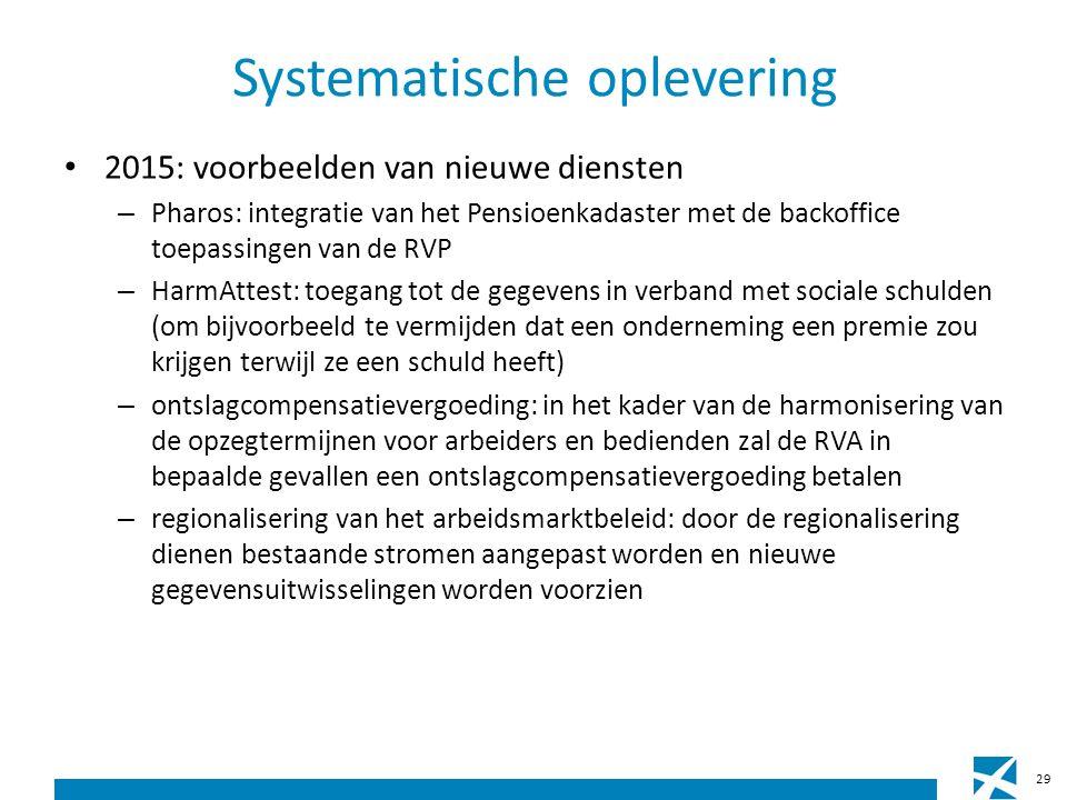 Systematische oplevering 2015: voorbeelden van nieuwe diensten – Pharos: integratie van het Pensioenkadaster met de backoffice toepassingen van de RVP – HarmAttest: toegang tot de gegevens in verband met sociale schulden (om bijvoorbeeld te vermijden dat een onderneming een premie zou krijgen terwijl ze een schuld heeft) – ontslagcompensatievergoeding: in het kader van de harmonisering van de opzegtermijnen voor arbeiders en bedienden zal de RVA in bepaalde gevallen een ontslagcompensatievergoeding betalen – regionalisering van het arbeidsmarktbeleid: door de regionalisering dienen bestaande stromen aangepast worden en nieuwe gegevensuitwisselingen worden voorzien 29
