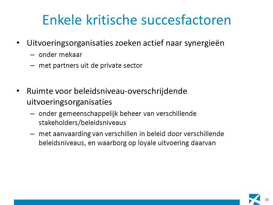 Enkele kritische succesfactoren Uitvoeringsorganisaties zoeken actief naar synergieën – onder mekaar – met partners uit de private sector Ruimte voor beleidsniveau-overschrijdende uitvoeringsorganisaties – onder gemeenschappelijk beheer van verschillende stakeholders/beleidsniveaus – met aanvaarding van verschillen in beleid door verschillende beleidsniveaus, en waarborg op loyale uitvoering daarvan 35