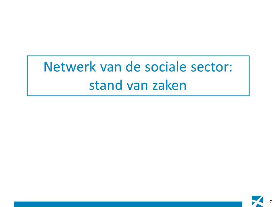7 Netwerk van de sociale sector: stand van zaken
