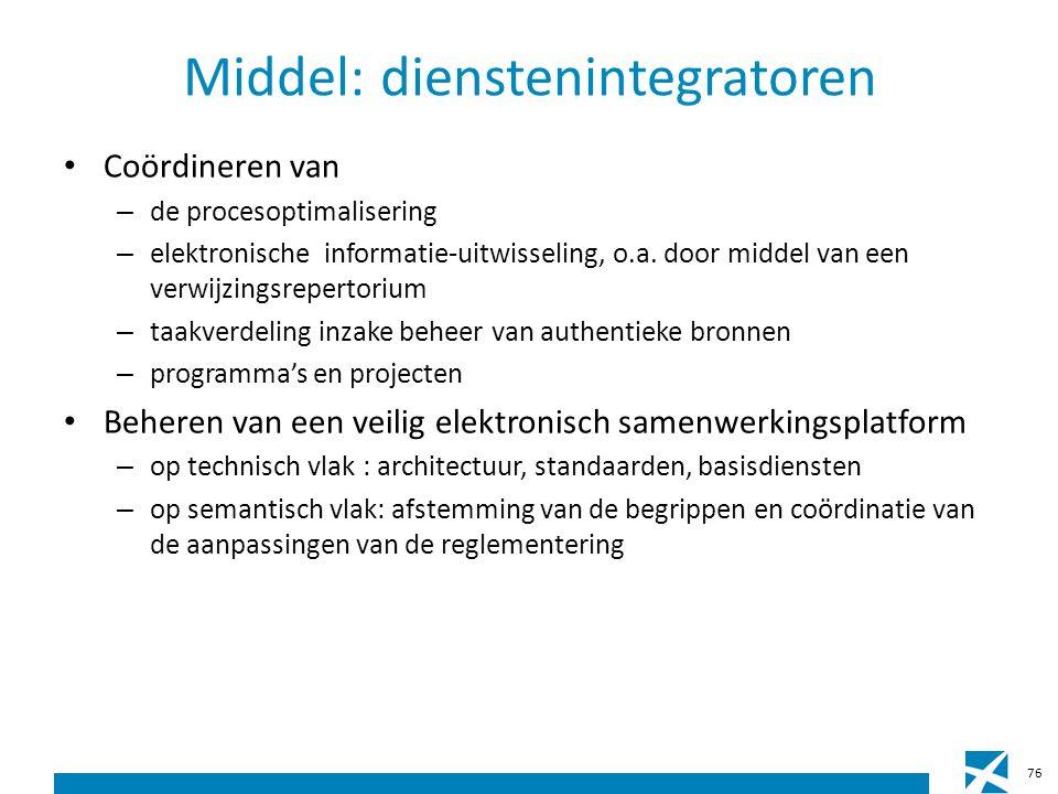 Middel: dienstenintegratoren Coördineren van – de procesoptimalisering – elektronische informatie-uitwisseling, o.a.