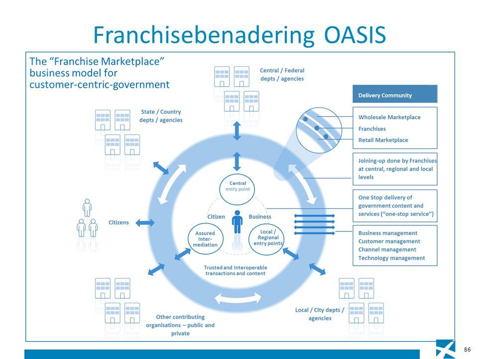 Franchisebenadering OASIS 86