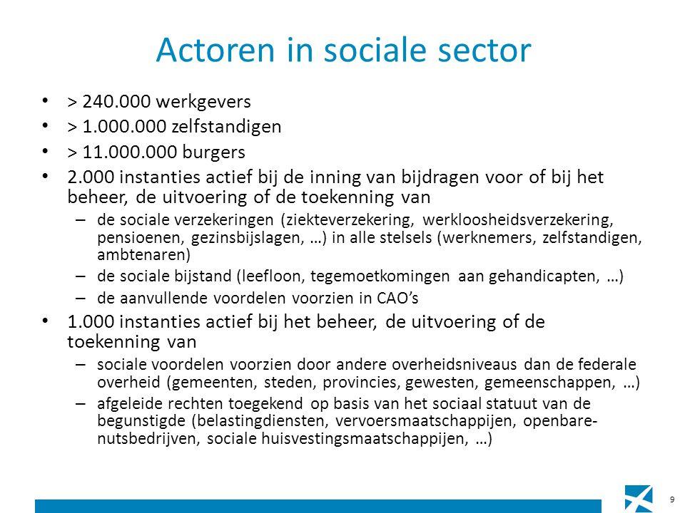 Actoren in sociale sector > 240.000 werkgevers > 1.000.000 zelfstandigen > 11.000.000 burgers 2.000 instanties actief bij de inning van bijdragen voor of bij het beheer, de uitvoering of de toekenning van – de sociale verzekeringen (ziekteverzekering, werkloosheidsverzekering, pensioenen, gezinsbijslagen, …) in alle stelsels (werknemers, zelfstandigen, ambtenaren) – de sociale bijstand (leefloon, tegemoetkomingen aan gehandicapten, …) – de aanvullende voordelen voorzien in CAO's 1.000 instanties actief bij het beheer, de uitvoering of de toekenning van – sociale voordelen voorzien door andere overheidsniveaus dan de federale overheid (gemeenten, steden, provincies, gewesten, gemeenschappen, …) – afgeleide rechten toegekend op basis van het sociaal statuut van de begunstigde (belastingdiensten, vervoersmaatschappijen, openbare- nutsbedrijven, sociale huisvestingsmaatschappijen, …) 9