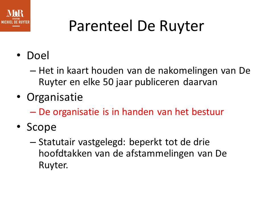 Parenteel De Ruyter Doel – Het in kaart houden van de nakomelingen van De Ruyter en elke 50 jaar publiceren daarvan Organisatie – De organisatie is in handen van het bestuur Scope – Statutair vastgelegd: beperkt tot de drie hoofdtakken van de afstammelingen van De Ruyter.