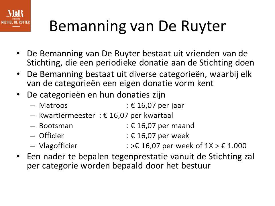 Bemanning van De Ruyter De Bemanning van De Ruyter bestaat uit vrienden van de Stichting, die een periodieke donatie aan de Stichting doen De Bemanning bestaat uit diverse categorieën, waarbij elk van de categorieën een eigen donatie vorm kent De categorieën en hun donaties zijn – Matroos: € 16,07 per jaar – Kwartiermeester: € 16,07 per kwartaal – Bootsman: € 16,07 per maand – Officier: € 16,07 per week – Vlagofficier: >€ 16,07 per week of 1X > € 1.000 Een nader te bepalen tegenprestatie vanuit de Stichting zal per categorie worden bepaald door het bestuur