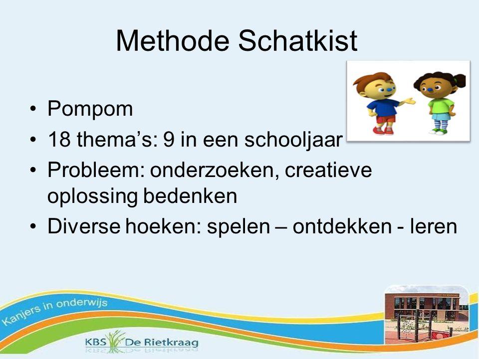 Methode Schatkist Pompom 18 thema's: 9 in een schooljaar Probleem: onderzoeken, creatieve oplossing bedenken Diverse hoeken: spelen – ontdekken - lere