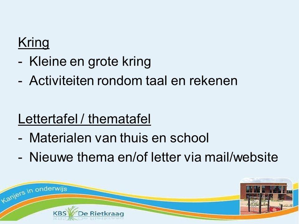 Kring -Kleine en grote kring -Activiteiten rondom taal en rekenen Lettertafel / thematafel -Materialen van thuis en school -Nieuwe thema en/of letter