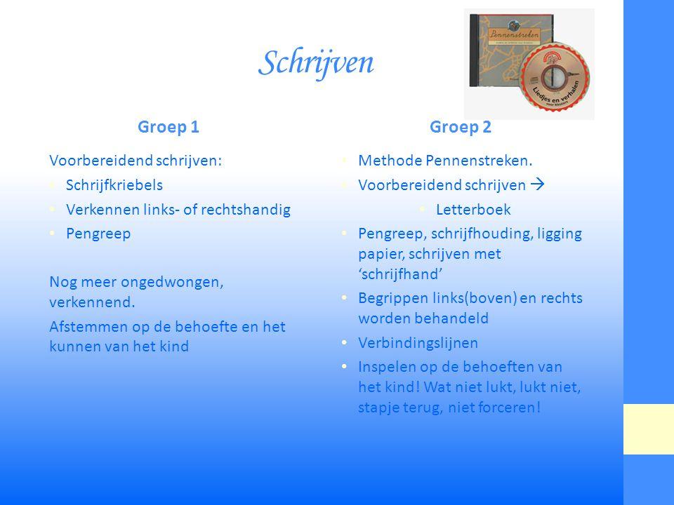 Schrijven Groep 1 Voorbereidend schrijven: Schrijfkriebels Verkennen links- of rechtshandig Pengreep Nog meer ongedwongen, verkennend.