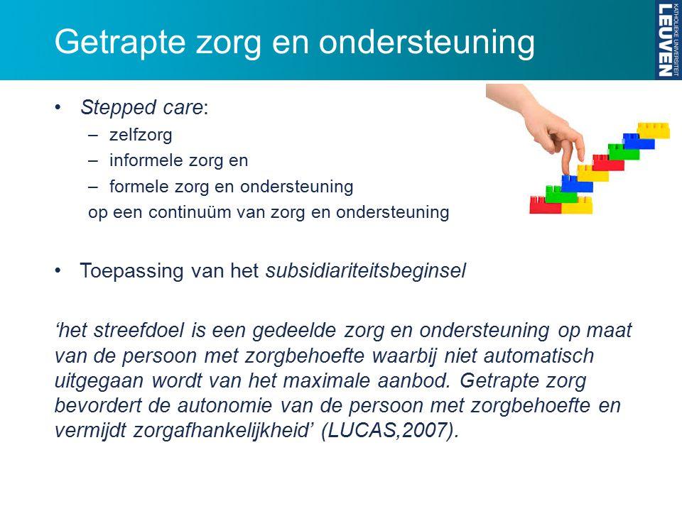 Stepped care: –zelfzorg –informele zorg en –formele zorg en ondersteuning op een continuüm van zorg en ondersteuning Toepassing van het subsidiariteit