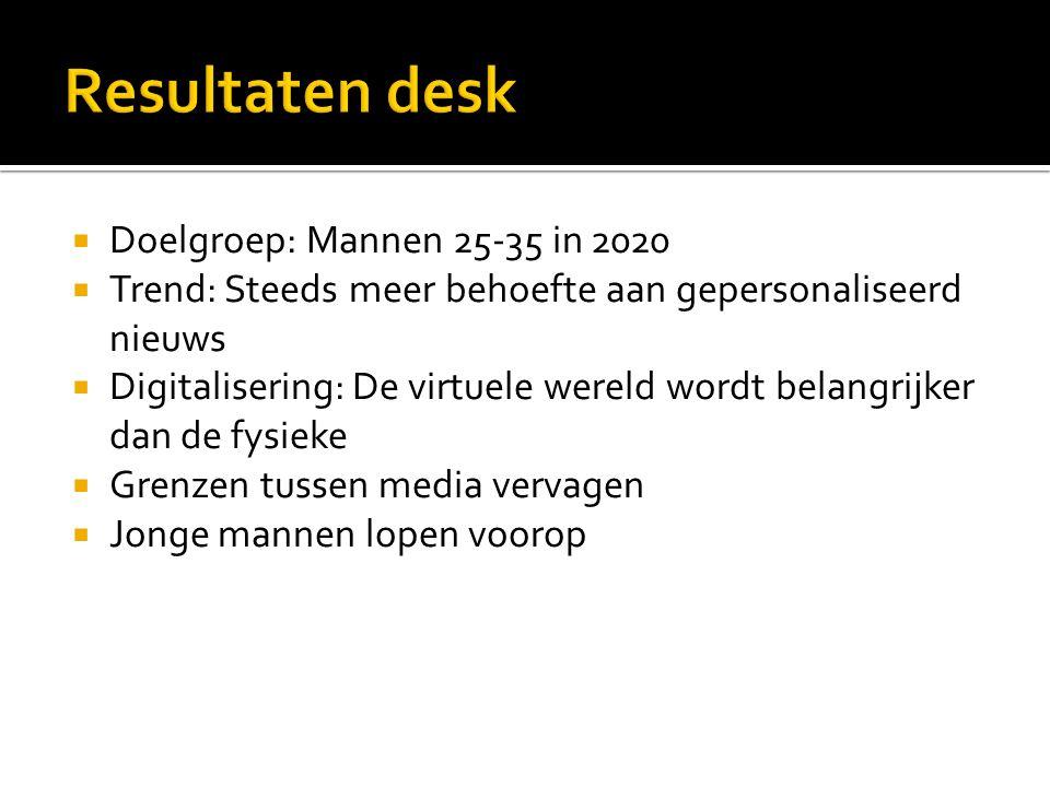  Doelgroep: Mannen 25-35 in 2020  Trend: Steeds meer behoefte aan gepersonaliseerd nieuws  Digitalisering: De virtuele wereld wordt belangrijker dan de fysieke  Grenzen tussen media vervagen  Jonge mannen lopen voorop