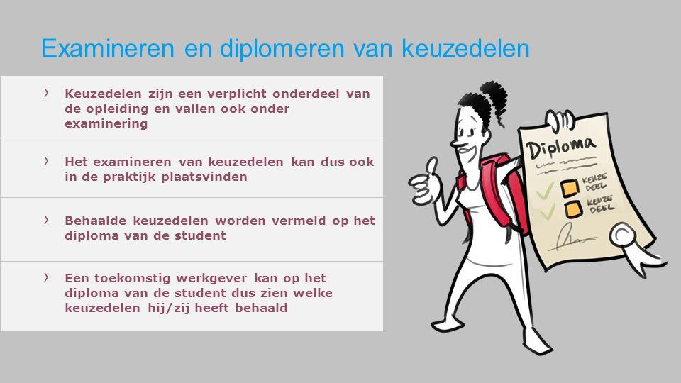 › Een toekomstig werkgever kan op het diploma van de student dus zien welke keuzedelen hij/zij heeft behaald › Behaalde keuzedelen worden vermeld op h