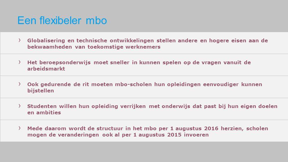Een flexibeler mbo › Globalisering en technische ontwikkelingen stellen andere en hogere eisen aan de bekwaamheden van toekomstige werknemers › Het be