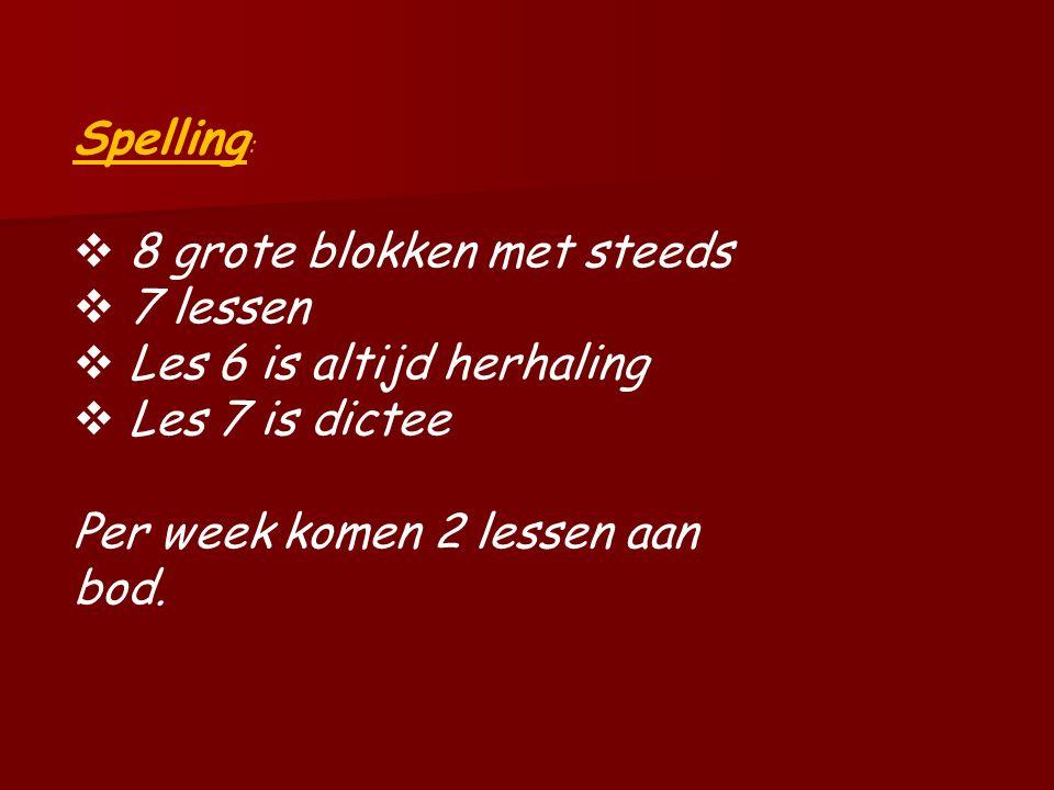 Spelling :  8 grote blokken met steeds  7 lessen  Les 6 is altijd herhaling  Les 7 is dictee Per week komen 2 lessen aan bod.