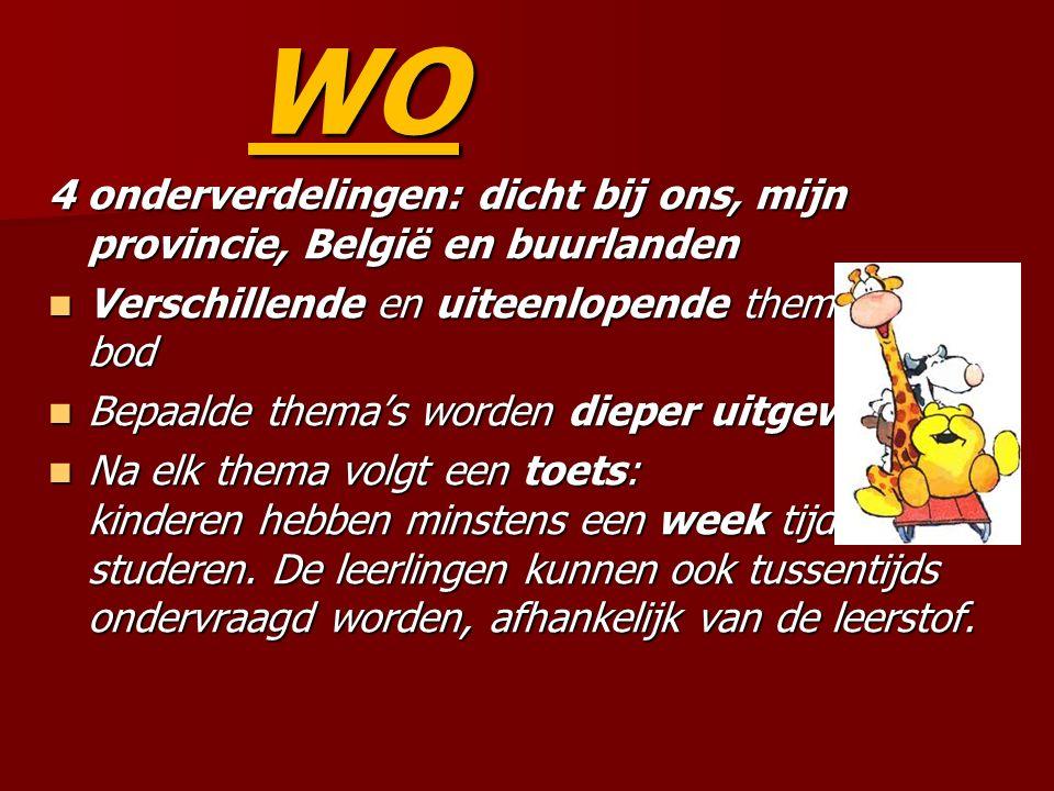 WO 4 onderverdelingen: dicht bij ons, mijn provincie, België en buurlanden Verschillende en uiteenlopende thema's aan bod Verschillende en uiteenlopende thema's aan bod Bepaalde thema's worden dieper uitgewerkt Bepaalde thema's worden dieper uitgewerkt Na elk thema volgt een toets: kinderen hebben minstens een week tijd om te studeren.