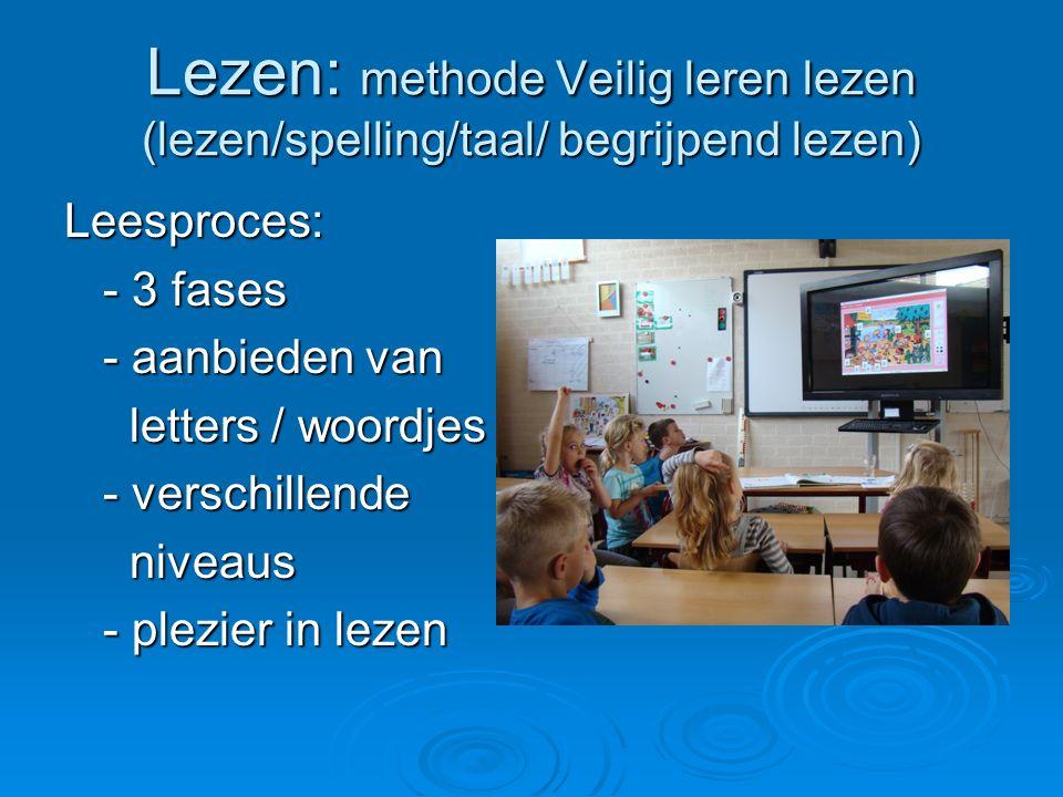 Lezen: methode Veilig leren lezen (lezen/spelling/taal/ begrijpend lezen) Leesproces: - 3 fases - 3 fases - aanbieden van - aanbieden van letters / woordjes letters / woordjes - verschillende - verschillende niveaus niveaus - plezier in lezen - plezier in lezen