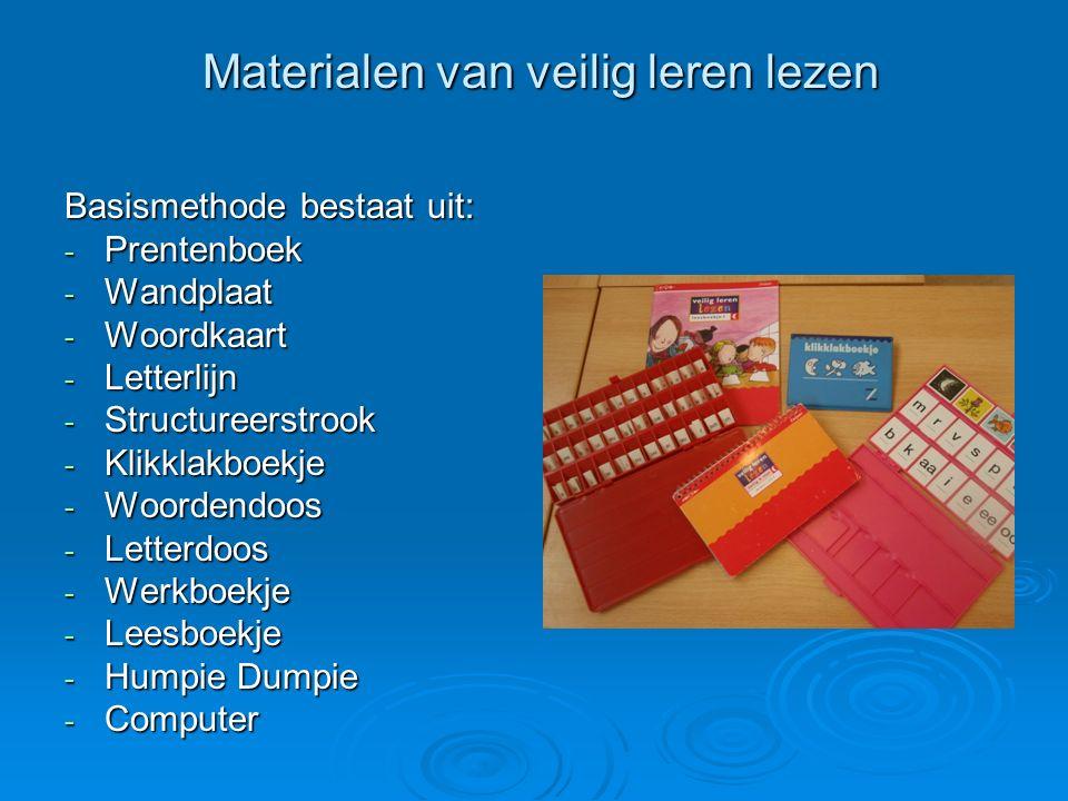 Materialen van veilig leren lezen Materialen van veilig leren lezen Basismethode bestaat uit: - Prentenboek - Wandplaat - Woordkaart - Letterlijn - Structureerstrook - Klikklakboekje - Woordendoos - Letterdoos - Werkboekje - Leesboekje - Humpie Dumpie - Computer