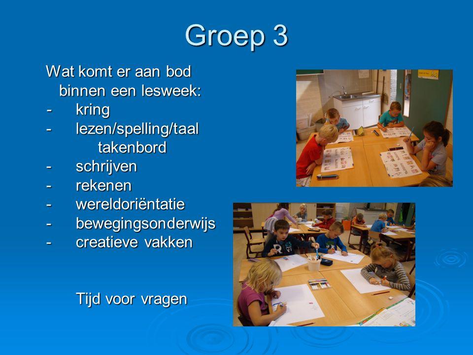 Groep 3 Wat komt er aan bod Wat komt er aan bod binnen een lesweek: binnen een lesweek: -kring -lezen/spelling/taal takenbord takenbord -schrijven -rekenen -wereldoriëntatie -bewegingsonderwijs -creatieve vakken Tijd voor vragen