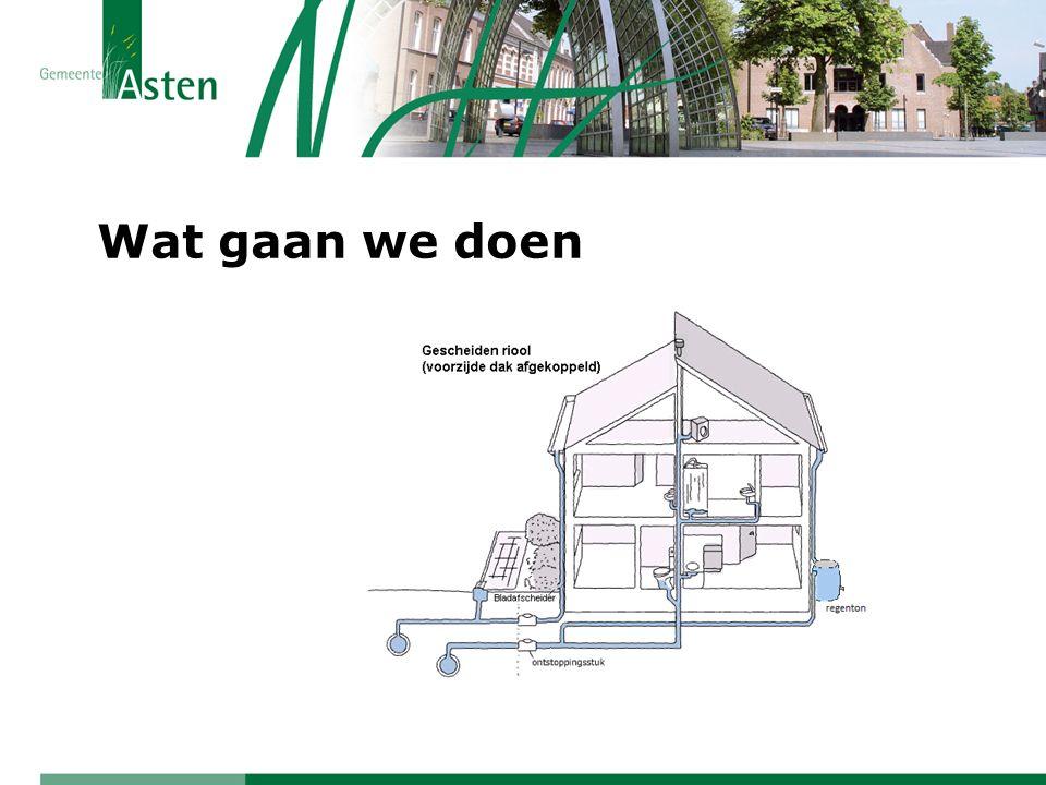 Uitvoering Renovatie Waterleidingnet met het werk meenemen