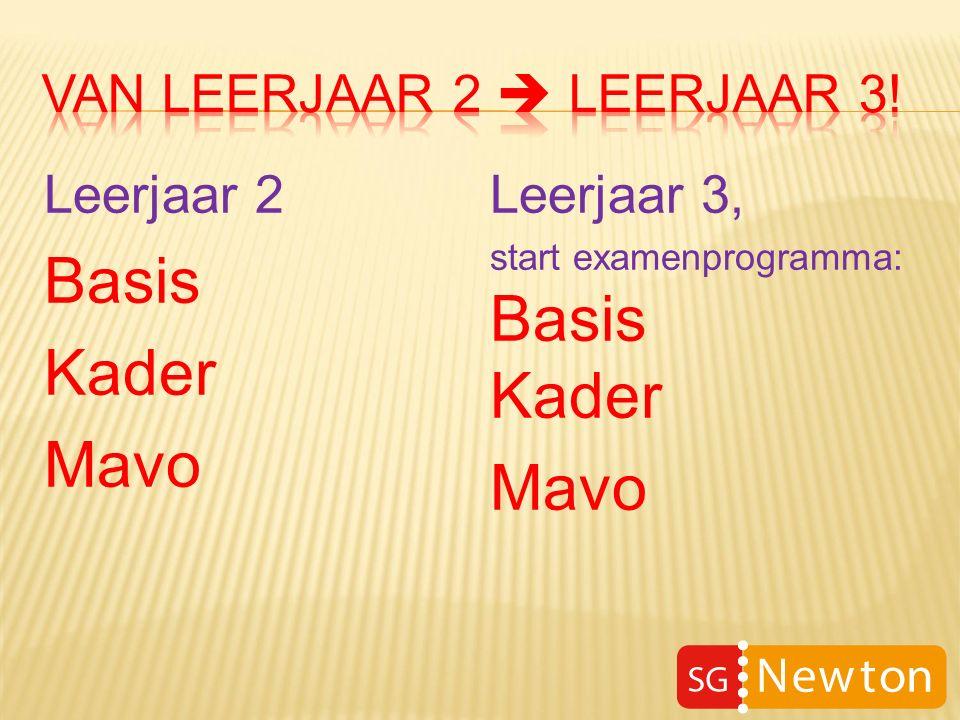 Leerjaar 2 Basis Kader Mavo Leerjaar 3, start examenprogramma: Basis Kader Mavo