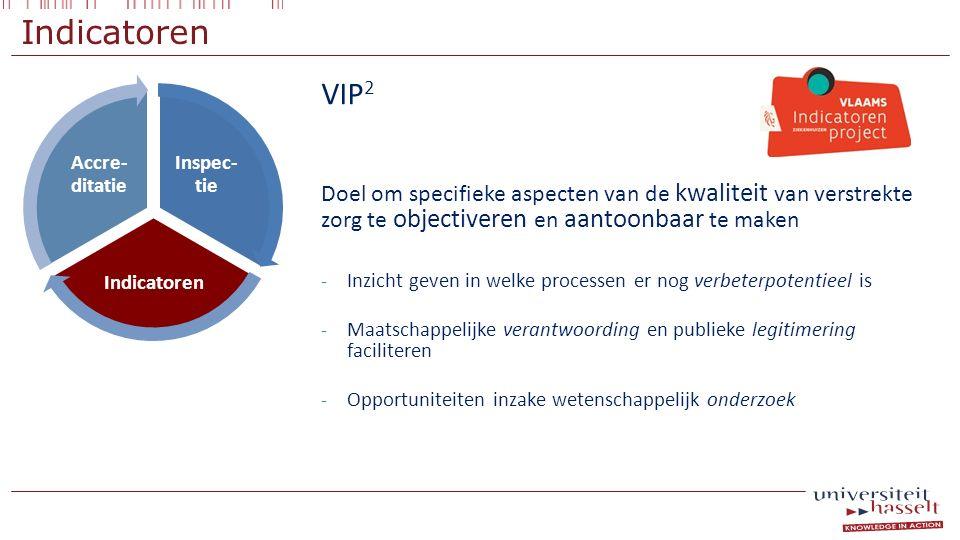 Indicatoren VIP 2 Doel om specifieke aspecten van de kwaliteit van verstrekte zorg te objectiveren en aantoonbaar te maken -Inzicht geven in welke pro