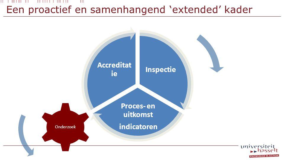 Een proactief en samenhangend 'extended' kader Inspectie Proces- en uitkomst indicatoren Accreditat ie Onderzoek