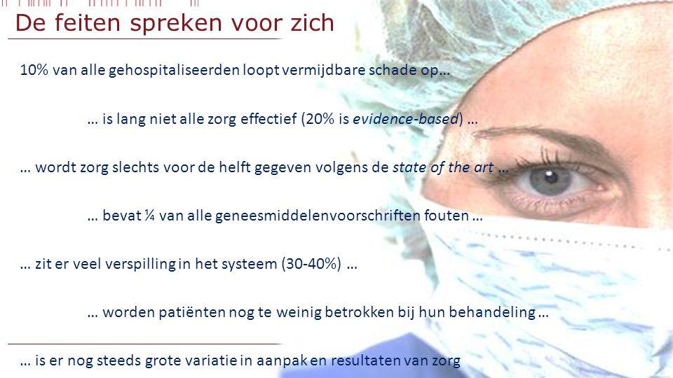 De feiten spreken voor zich 10% van alle gehospitaliseerden loopt vermijdbare schade op… … is lang niet alle zorg effectief (20% is evidence-based) …