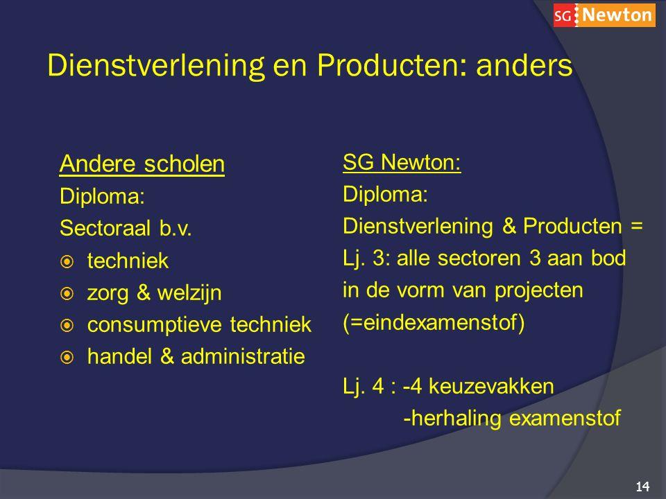 Dienstverlening en Producten: anders Andere scholen Diploma: Sectoraal b.v.